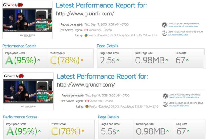 TrafficPlanetHosting Fastest and Slowest scores - GTMetrix