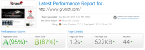Geek Storage GT Metrix Rating